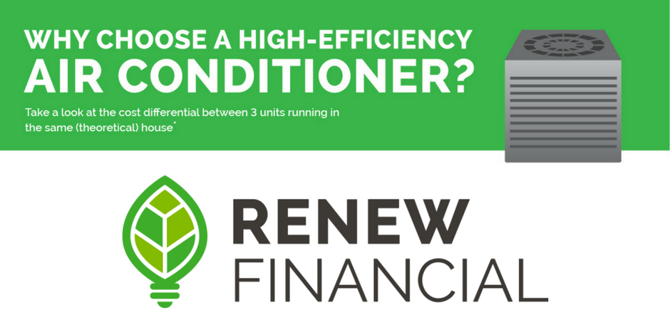 High Efficiency AC, Renew Financial, Oakland, CA